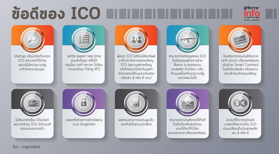ข้อดีของ ICO