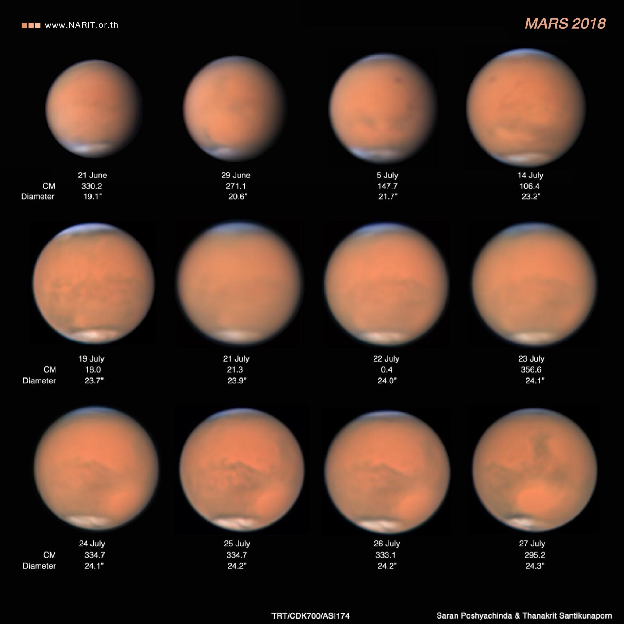 สดร.เผยภาพดาวอังคารใหญ่ขึ้นเรื่อยๆ รอชมใหญ่ที่สุด 31 ก.ค.