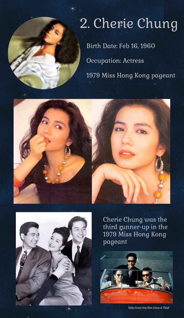 จง ฉู่หง (รองอันดับ 3 มิสฮ่องกง ปี 1979)