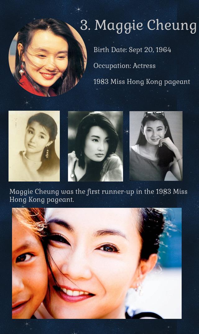 จาง ม่านอวี้ (รองอันดับ 1 มิสฮ่องกง ปี 1983)