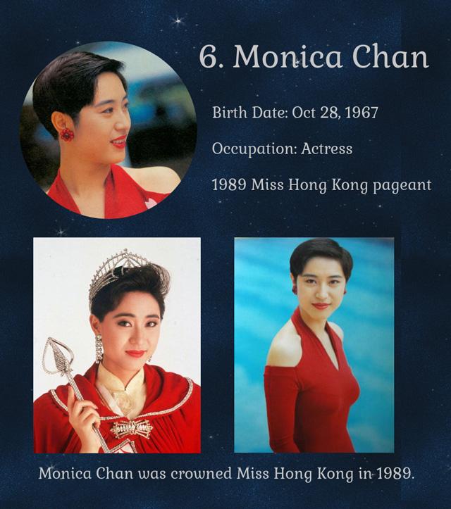 เฉินฝ่าหยง (มิสฮ่องกง ปี 1989)
