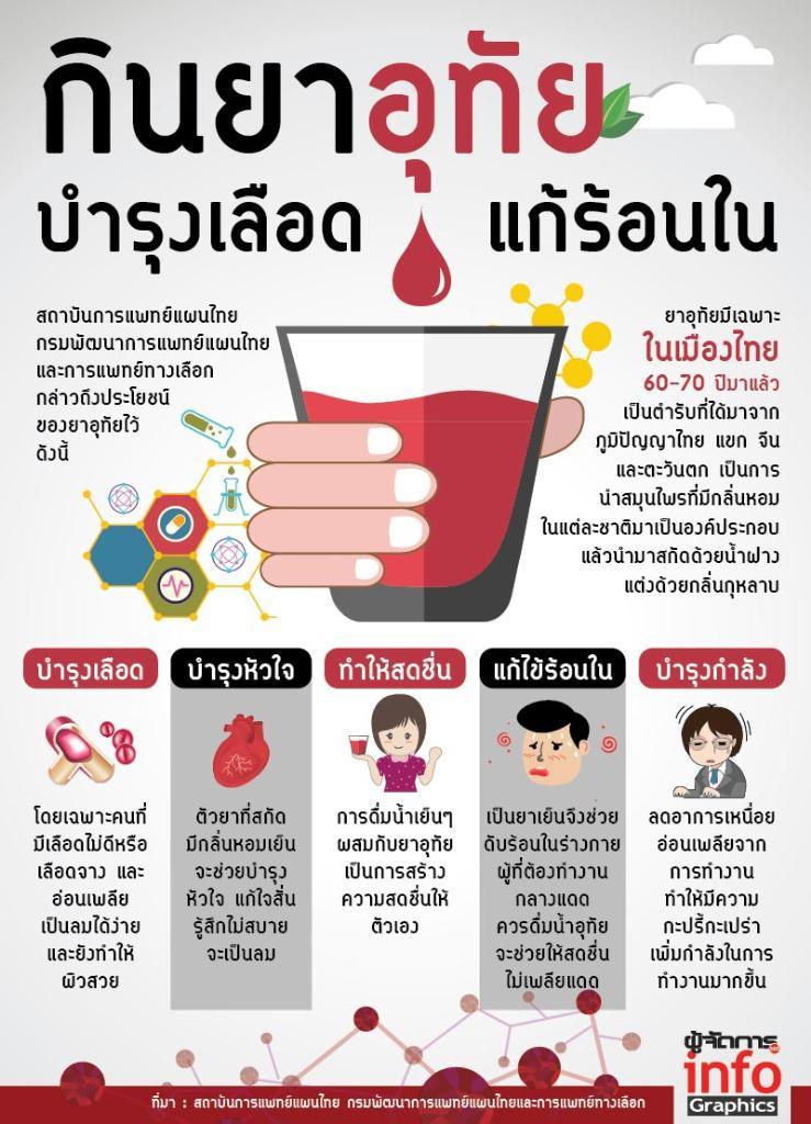 กินยาอุทัย บำรุงเลือด แก้ร้อนใน