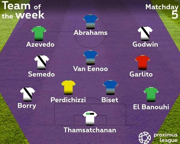 รายชื่อผู้เล่น 11 คนที่ติดทีมยอดเยี่ยม ลีกรอง เบลเยียม ประจำสัปดาห์ที่ 5