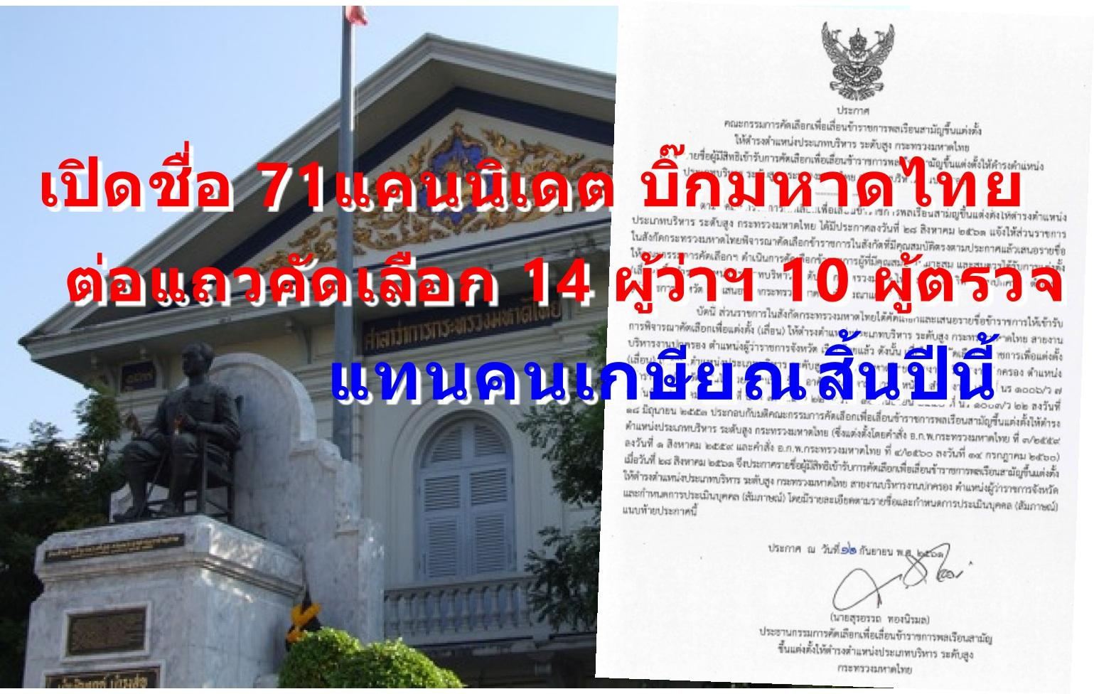 เปิดชื่อ 71 แคนนิเดต บิ๊กมหาดไทย ต่อแถวคัดเลือก 14 ผู้ว่าฯ 10 ผู้ตรวจ แทนคนเกษียณสิ้นปีนี้