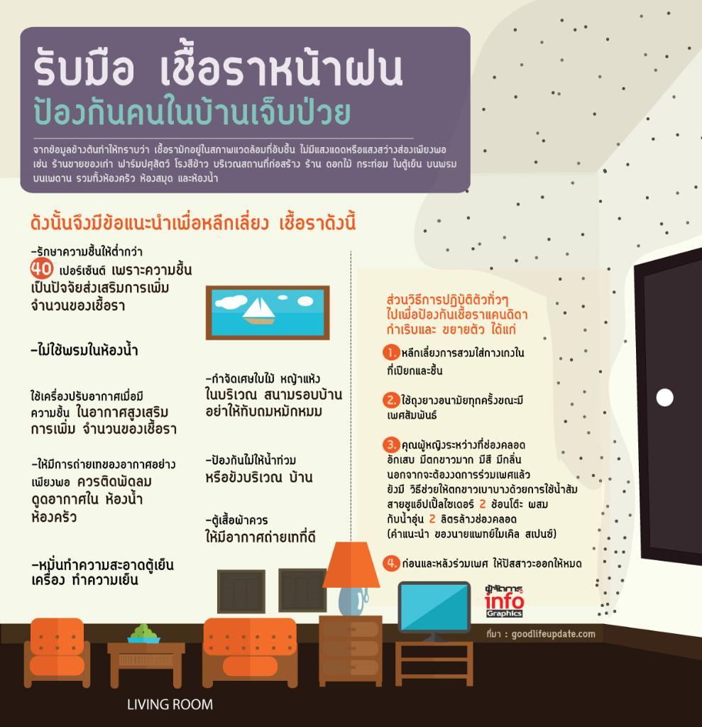 รับมือ เชื้อราหน้าฝน ป้องกันคนในบ้านเจ็บป่วย