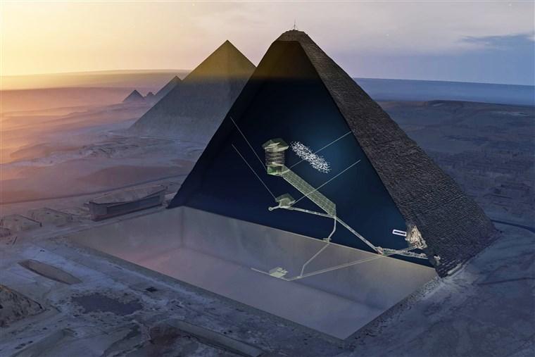 การใช้อนุภาคมิวออนค้นหาห้องลับที่แฝงอยู่ในพีระมิด Khufu ของอียิปต์