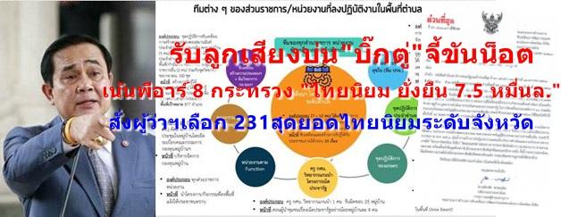 """รับลูกเสียงบ่น """"บิ๊กตู่"""" จี้ขันน็อต เน้นพีอาร์ 8 กระทรวง """"ไทยนิยม ยั่งยืน 7.5 หมื่นล."""" สั่งผู้ว่าฯเลือก 231 สุดยอดไทยนิยม"""