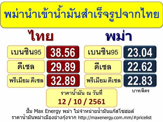 """""""รสนา"""" พ้อคนไทยซื้อน้ำมันแพงกว่าส่งออก เตือนรัฐฝืนอุ้มกลุ่มทุน ศก.พัง"""