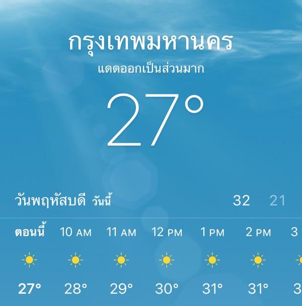 อากาศหนาวรับเปิดเทอม!  อุณหภูมิลดลงอีก 1-3 องศา กทม.ต่ำสุด 21 องศา