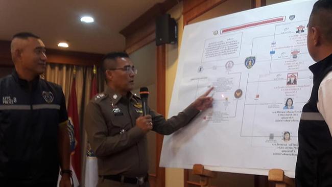 ปคม.รุกหนักจับ 4 คดีค้ากามแดน สลดสาวไทยตรอมใจถูกหลอกขายตัวผูกคอเสียชีวิตในมาเลเซีย