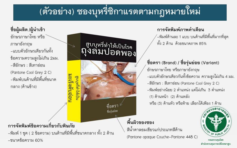 """เปิดร่าง 10 ภาพคำเตือนซองบุหรี่แบบใหม่ พ่วง """"ซองบุหรี่แบบเรียบ"""" จ่อประกาศใช้เร็วๆ นี้"""