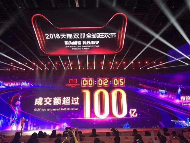 มหัศจรรย์ 11.11 ช็อปปิ้งแห่งชาติของจีนคืออะไร?