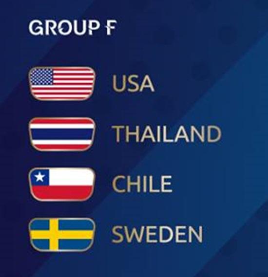 สาวไทย อยู่กลุ่มเดียวกับ สหรัฐอเมริกา, ชิลี และ สวีเดน