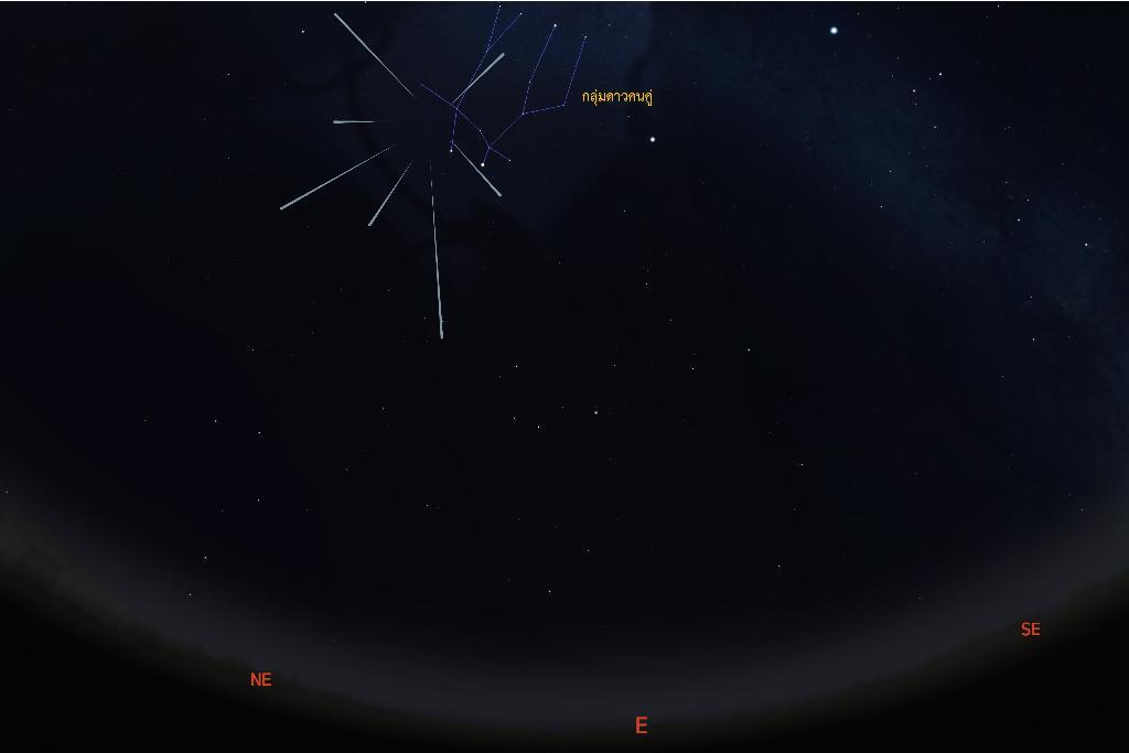 ภาพแสดงตำแหน่งฝนดาวตกเจมินิดส์บริเวณกลุ่มดาวคนคู่ คืน 14 - 15 ธันวาคม 2561 เวลา 01.30 น.