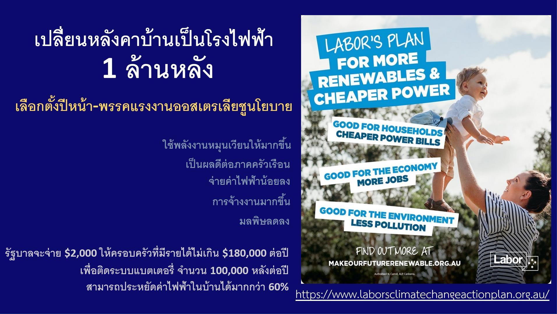 """""""เปลี่ยนหลังคาบ้านเป็นโรงไฟฟ้า 1 ล้านหลัง"""" : พรรคแรงงานออสเตรเลีย-ชูเลือกตั้งปีหน้า"""
