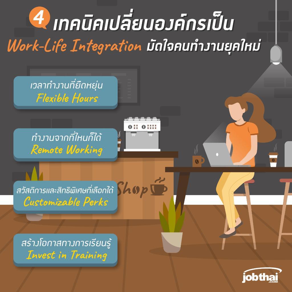 """""""จ๊อบไทย"""" แนะ 4 เทคนิค ผสานชีวิตทำงานและส่วนตัวเข้าด้วยกัน """"Work-Life Integration"""""""