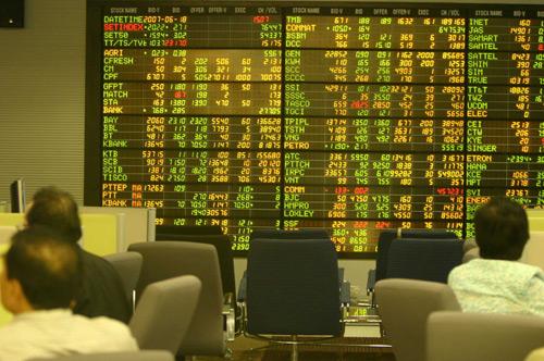 หุ้นไทยปิดพุ่ง 17.93 จุด แรงซื้อหุ้นแบงก์หนุนตลาด