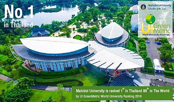ม.มหิดล คว้ามหาวิทยาลัยสีเขียว อันดับ 1 ของไทยประจำปี 2018