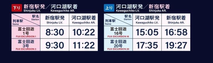 http://www.fujikyu-railway.jp/