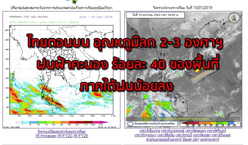 กรมอุตุฯ เผยไทยตอนบนอุณหภูมิลด 2-3 องศาฯ ฝนฟ้าคะนอง ร้อยละ 40 ของพื้นที่ ภาคใต้ฝนน้อยลง