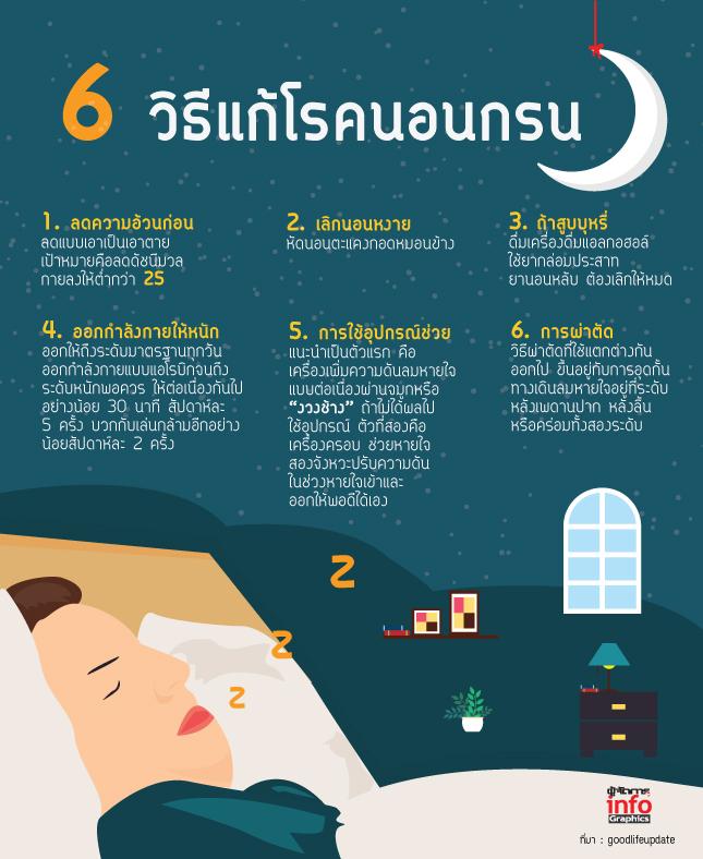 6 ขั้นตอนต้องรู้รักษา