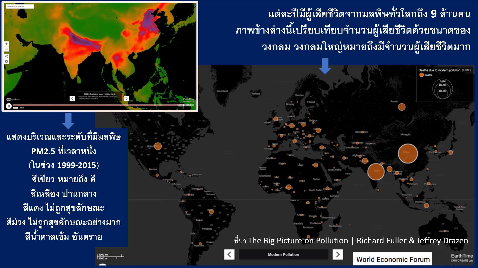 ถ้ายึดมั่นในข้อตกลงปารีส มลพิษ PM2.5 ก็จะหายไปเอง