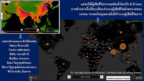 ถ้ายึดมั่นในข้อตกลงปารีส มลพิษ PM2.5 ก็จะหายไปเอง / ประสาท มีแต้ม
