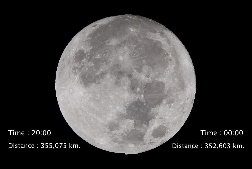ตัวอย่างภาพเปรียบเทียบดวงจันทร์เต็มดวงในช่วงเวลา 20:00 น. เทียบขนาดกับในช่วงเวลา 00:00 น.
