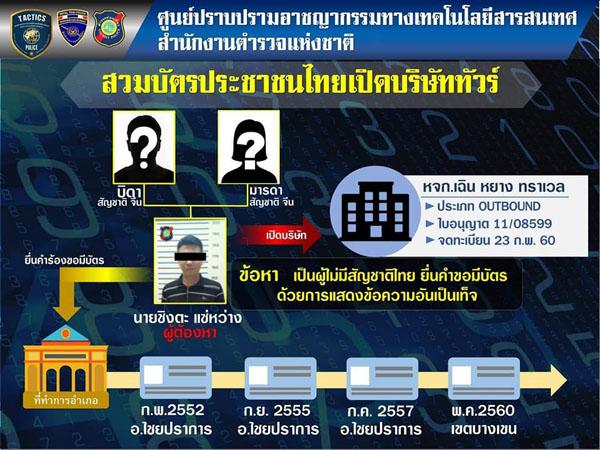 สั่งปิดธุรกิจทัวร์นำเที่ยวเถื่อน หนุ่มใหญ่แดนมังกร สวมบัตรประชาชนไทยประกอบกิจการ