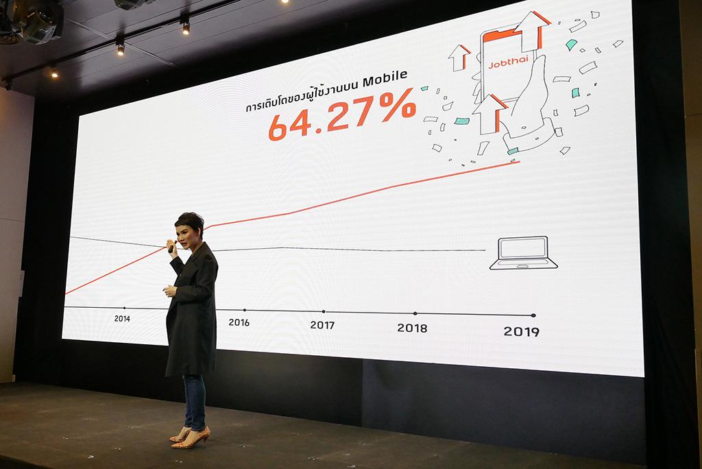 """จ๊อบไทยเปิดตัว """"โมบาย แอปพลิเคชัน"""" พร้อมชี้คนหางานผ่านมือถือสูงถึง 64.27%"""