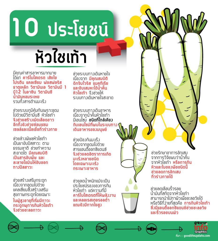 10 ประโยชน์ หัวไชเท้า แก้ 15 โรค