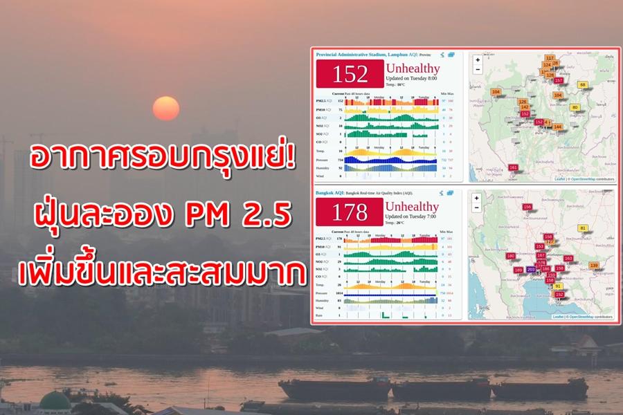 อากาศรอบกรุงแย่! ฝุ่นละออง PM 2.5 เพิ่มขึ้นและสะสมมาก มีผลกระทบต่อสุขภาพแล้ว