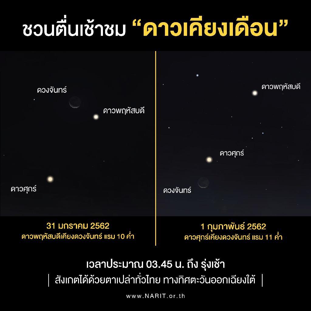 ชวนชมดาวเคียงเดือน-ดาวศุกร์เคียงจันทร์ส่งท้ายเดือนมกราคม