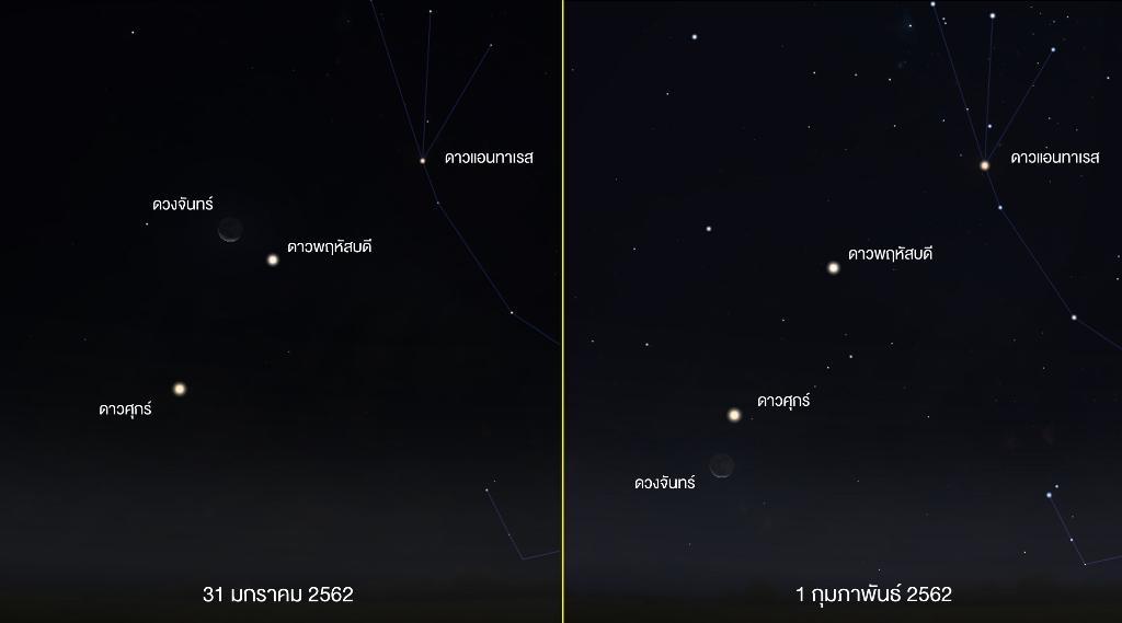 ภาพจำลองแสดงตำแหน่งดาวพฤหัสบดี ดาวศุกร์และดวงจันทร์ บนท้องฟ้าทางทิศตะวันออกเฉียงใต้  วันที่ 31 มกราคม และ 1 กุมภาพันธ์ 2562 เวลาประมาณ 04.30 น.  (ภาพจากโปรแกรม Stellarium)