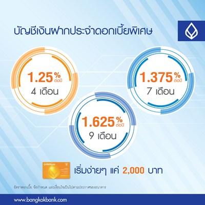 แบงก์กรุงเทพนำเสนอดอกเบี้ยเงินฝากประจำสูงสุด 1.625%