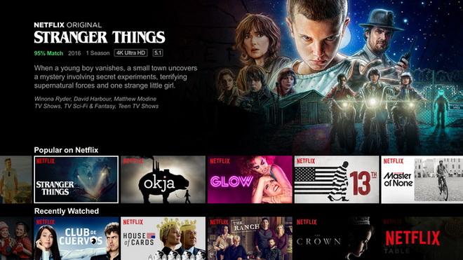 Netflix โกยกำไร 2 หมื่นล้านบาท แต่ไม่ต้องจ่ายภาษีในสหรัฐฯ แม้แต่เหรียญเดียว