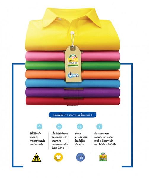 """ซื้อกันหรือยัง ! เสื้อผ้า CoolMode (เสื้อเบอร์ 5) ให้ผู้บริโภคช่วยลดโลกร้อน  """"ประหยัดไฟ ใส่สบาย ไม่ต้องรีด"""""""