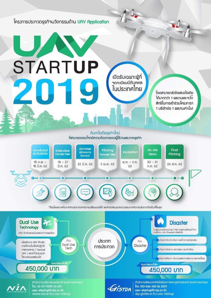 จัดประกวดธุรกิจนวัตกรรม UAV Startup 2019
