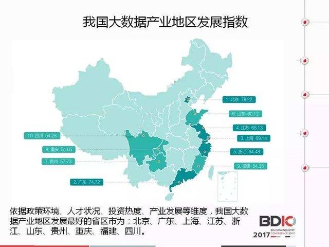 ภาพกราฟฟิกแผนที่แสดงของเมืองต่างๆในประเทศจีนที่มีการพัฒนาด้านบิ๊กดาต้ามากที่สุด ได้แก่ ปักกิ่ง (78.22 คะแนน)  ตามด้วยกว่างตง เซี่ยงไฮ้ เจียงซู เจ้อเจียง ซันตง กุ้ยโจว ฉงชิ่ง ฝูเจี้ยน และเสฉวน