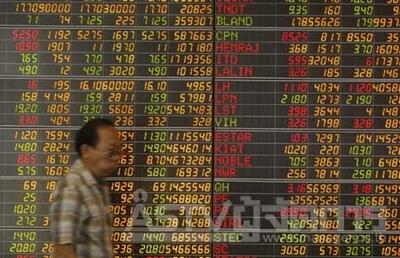 ตลาดพักตัวก่อน FTSE เพิ่มน้ำหนักลงทุนหุ้นไทย