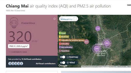 อ่วมหนัก!เชียงใหม่เผชิญวิกฤติมลพิษอากาศโงหัวไม่ขึ้นแย่สุดในโลก5วันซ้อน