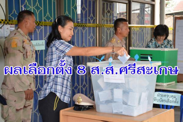 ผลเลือกตั้ง 8 ส.ส.ศรีสะเกษ เพื่อไทย ซิว 5 ที่นั่ง ภูมิใจไทย 2 พลังประชารัฐลุ้นแจ้งเกิด 1 เก้าอี้