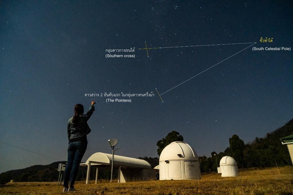 ภาพถ่ายจากบริเวณหอดูดาว Springbrook Observatory ที่ตำแหน่งละติดที่ 31 องศาใต้ ประเทศออสเตรเลีย
