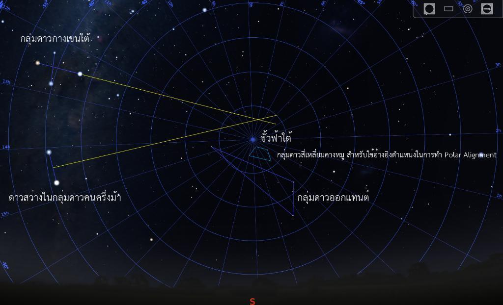 ตัวอย่างการลากเส้นสมมุติของกลุ่มดาวกางเขนใต้ ตัดกับการลากเส้นสมมุติตั้งฉากกับดาวสว่างของกลุ่มดาวคนครึ่งม้า