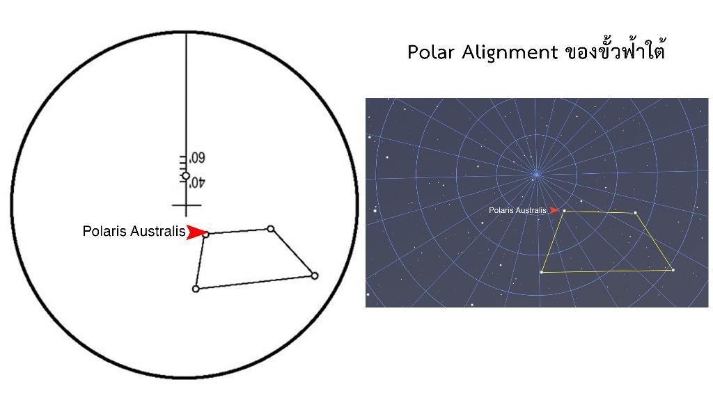 ภายในช่องมองภาพ Polar Scope จะมีกลุ่มดาวสี่เหลี่ยมคางหมู ในกลุ่มดาวออกแทนต์ (Octant) ที่ใช้ในการอ้างอิงในการทำ Polar Alignment