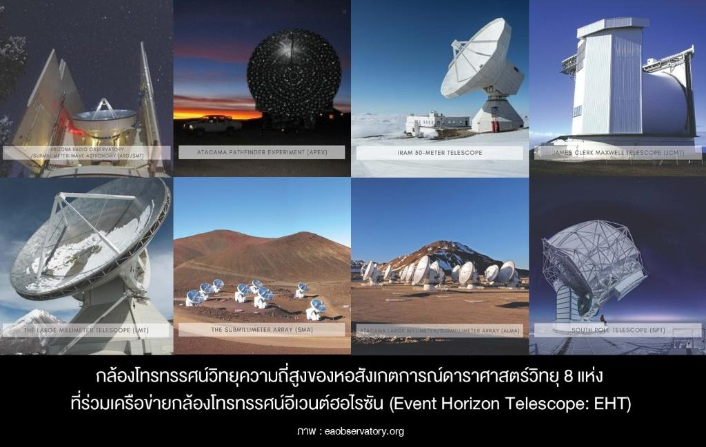 กล้องทั้ง 8 ตัว ตามจุดต่างๆ ทั่วโลก ที่ใช้บันทึกภาพหลุมดำครั้งนี้