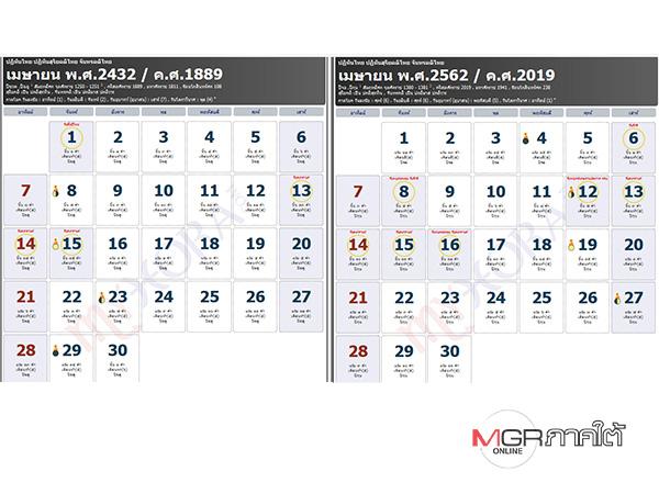 ภาพเปรียบเทียบเดือน เม.ย. 2432 และ 2562 จากเว็บไซต์ www.myhora.com