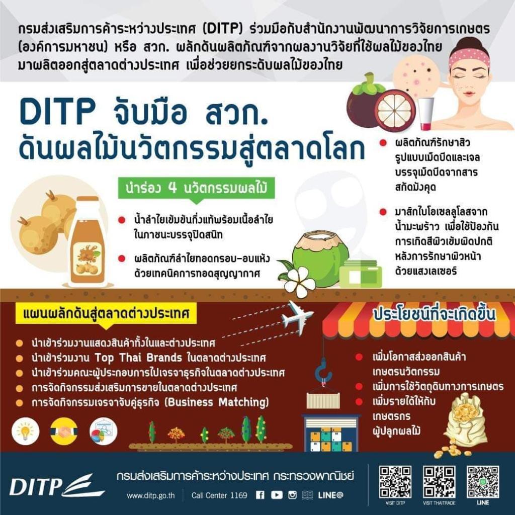 DITP จับมือ สวก. ดันสินค้านวัตกรรมจากผลไม้ 4 รายการโกอินเตอร์