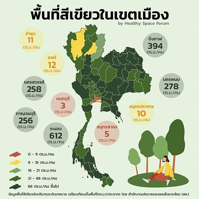 พื้นที่สีเขียวในเขตเมืองของไทย มีมากพอหรือยัง?