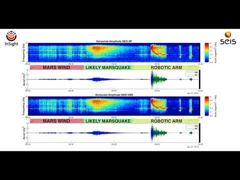 พบสัญญาณแผ่นดินไหวบนดาวอังคารครั้งแรก